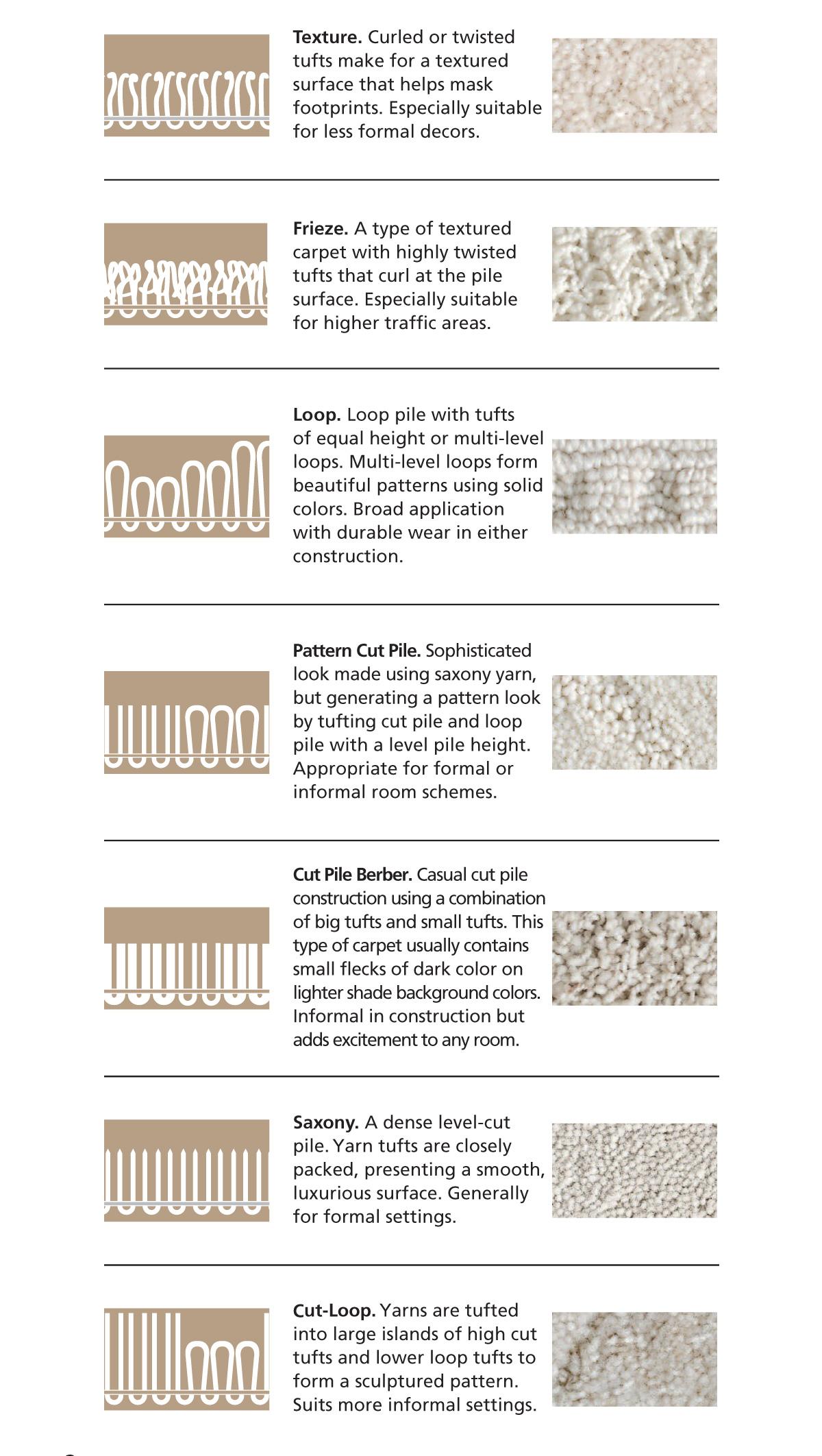 Carpet Selection Guide